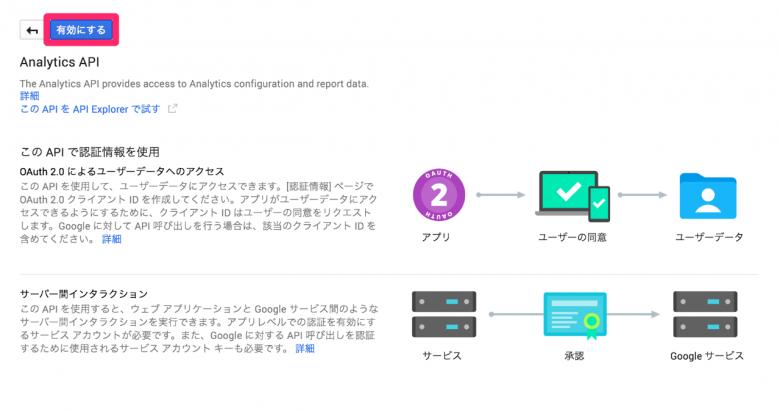 Analytics APIを有効にします